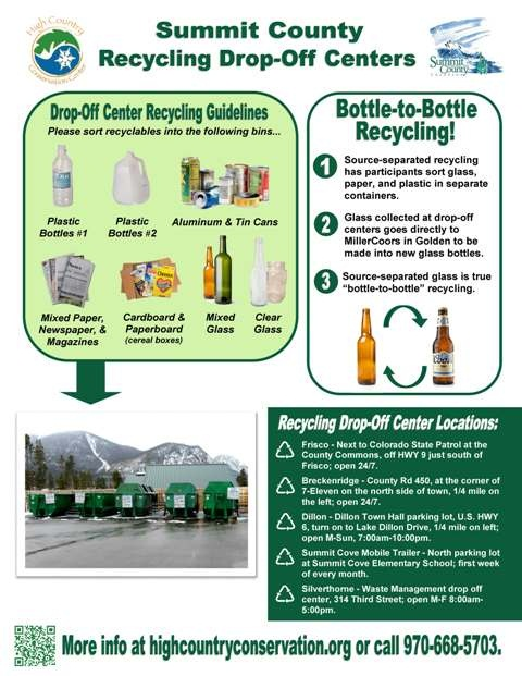Recycling Drop Off Centers