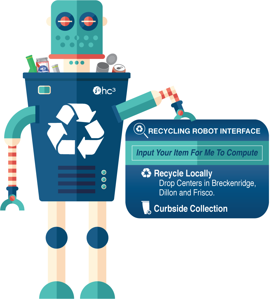 Rocky the Recycling Robot will compute your recycling questions.